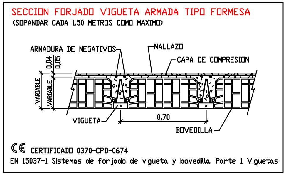 forjado de viguetas metalicas cheap nuevo metal d pulse